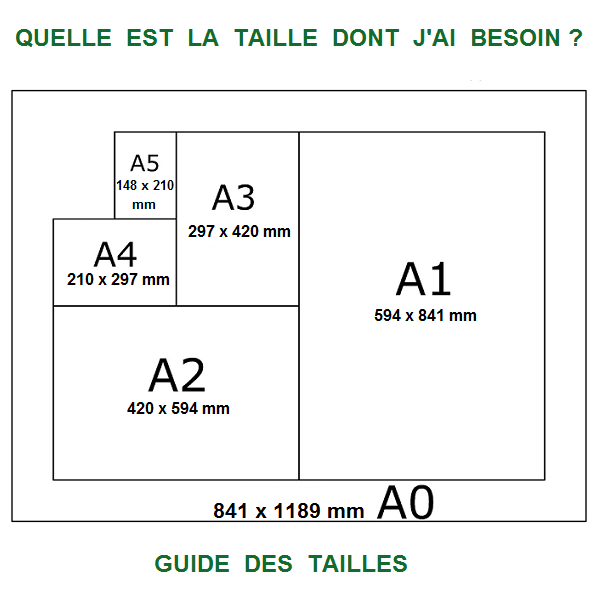 Taille cadre photo